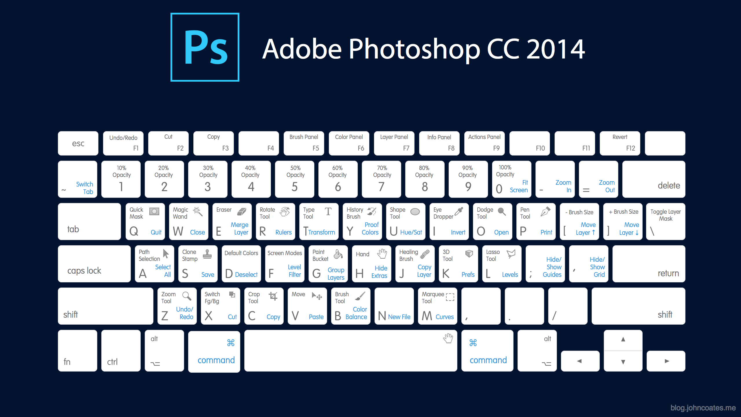 Photoshop CC 2014 Keyword Shortcut Cheat Sheet