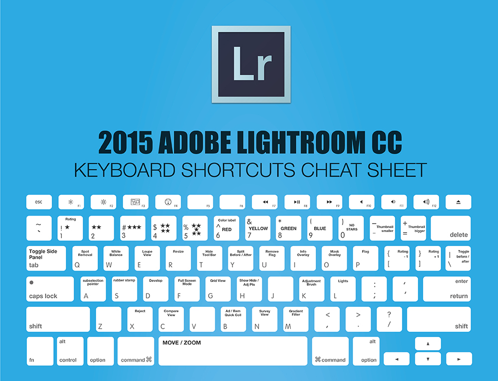 Lightroom CC Cheat Sheet