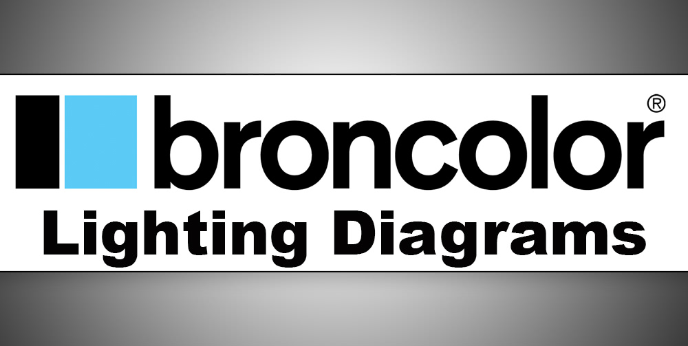 Excellent How To section on Broncolor's website